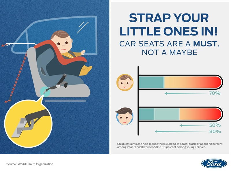 Strap Your Little Ones In_Infographic 02