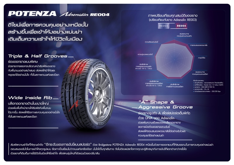 AW Brochure Potenza Adrenalin RE004_A4_Inside